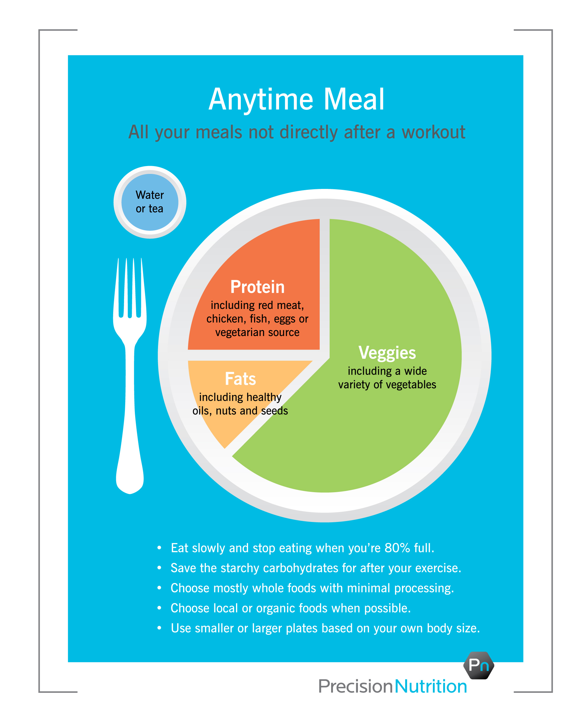 Precision Nutrition Anytime Plate – The Hub